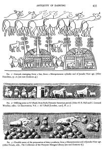 Image from Antiquity of Dairying